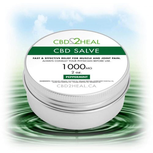 CBD2Heal CBD Pain Relief Cream Peppermint 1000mg